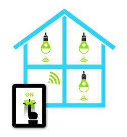 Ampoule Connectee Gerer Son Eclairage Wifi Domotique